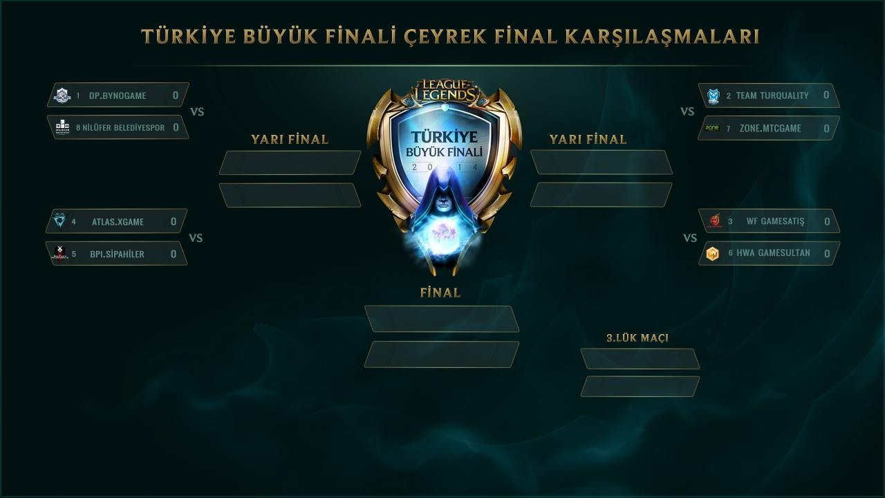 tbf-playoff-kelebek-ceyrak-final_rvz_0